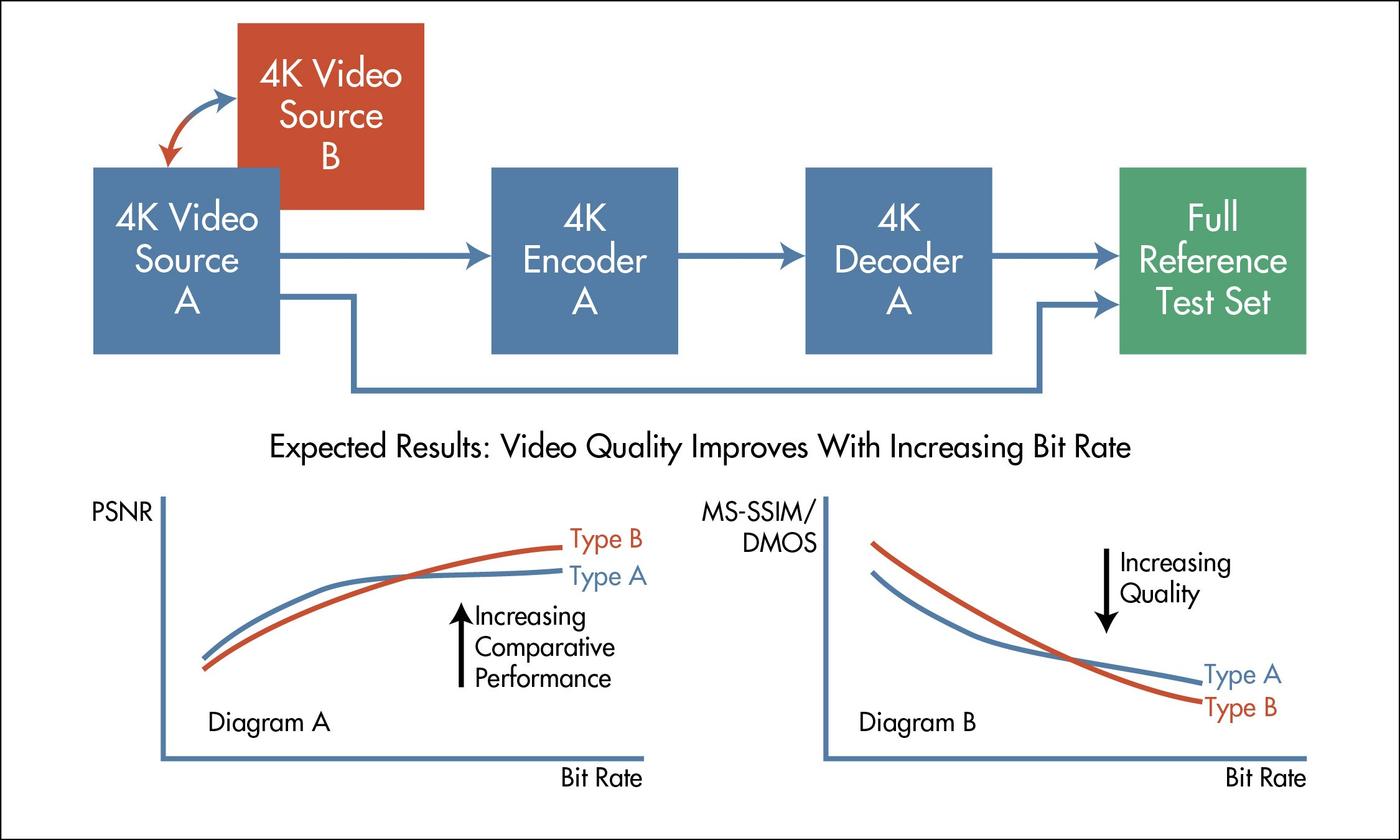 Analyzing 4k video quality video clarity target 4k bit rate ccuart Images